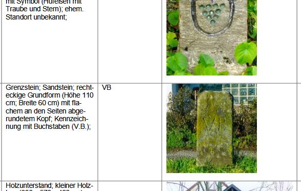 Liste der Kleindenkmale in Untertürkheim veröffentlicht